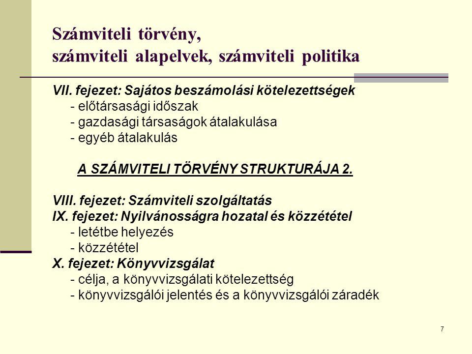 7 Számviteli törvény, számviteli alapelvek, számviteli politika VII. fejezet: Sajátos beszámolási kötelezettségek - előtársasági időszak - gazdasági t