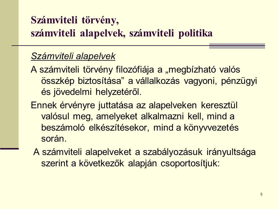 """9 Számviteli törvény, számviteli alapelvek, számviteli politika Számviteli alapelvek A számviteli törvény filozófiája a """"megbízható valós összkép bizt"""