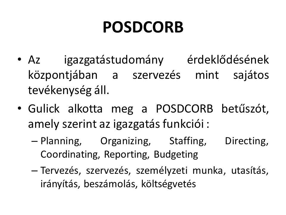 POSDCORB • Az igazgatástudomány érdeklődésének központjában a szervezés mint sajátos tevékenység áll. • Gulick alkotta meg a POSDCORB betűszót, amely