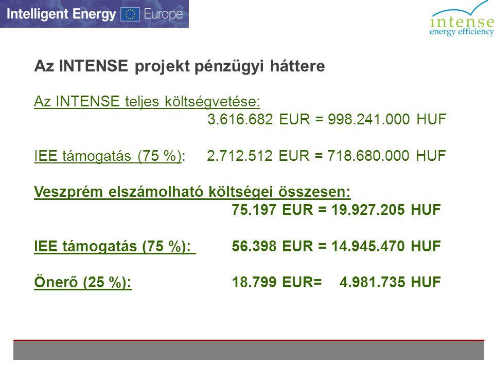 Miért energia-hatékonyság.