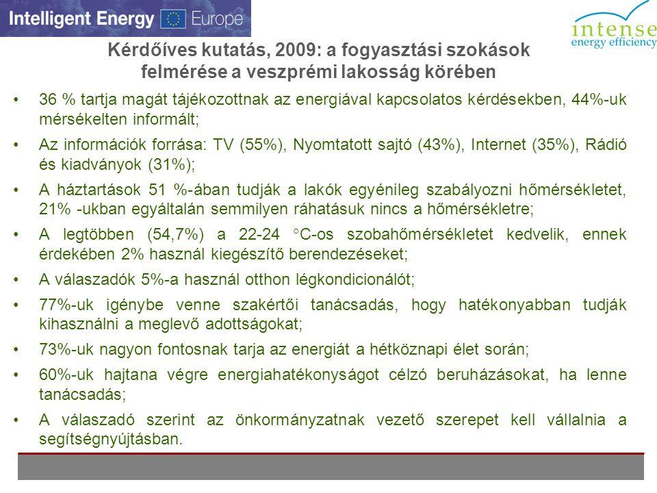 Kihívó célok és vízió 2025-ig Veszprém a környezetvédelemre érzékeny közösségek mintavárosa lesz és vezető szerepet tölt be Magyarországon •a környezeti tudatosság, •az újrahasznosítás és a környezeti innováció, valamint •az energiatakarékosság területén.