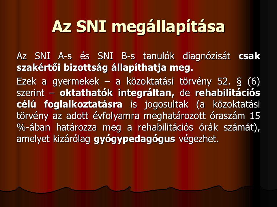 Az SNI megállapítása Az SNI A-s és SNI B-s tanulók diagnózisát csak szakértői bizottság állapíthatja meg. Ezek a gyermekek – a közoktatási törvény 52.