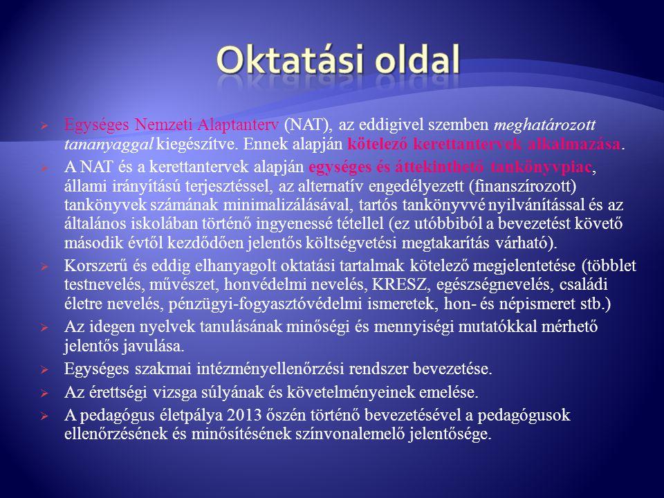  Egységes Nemzeti Alaptanterv (NAT), az eddigivel szemben meghatározott tananyaggal kiegészítve. Ennek alapján kötelező kerettantervek alkalmazása. 