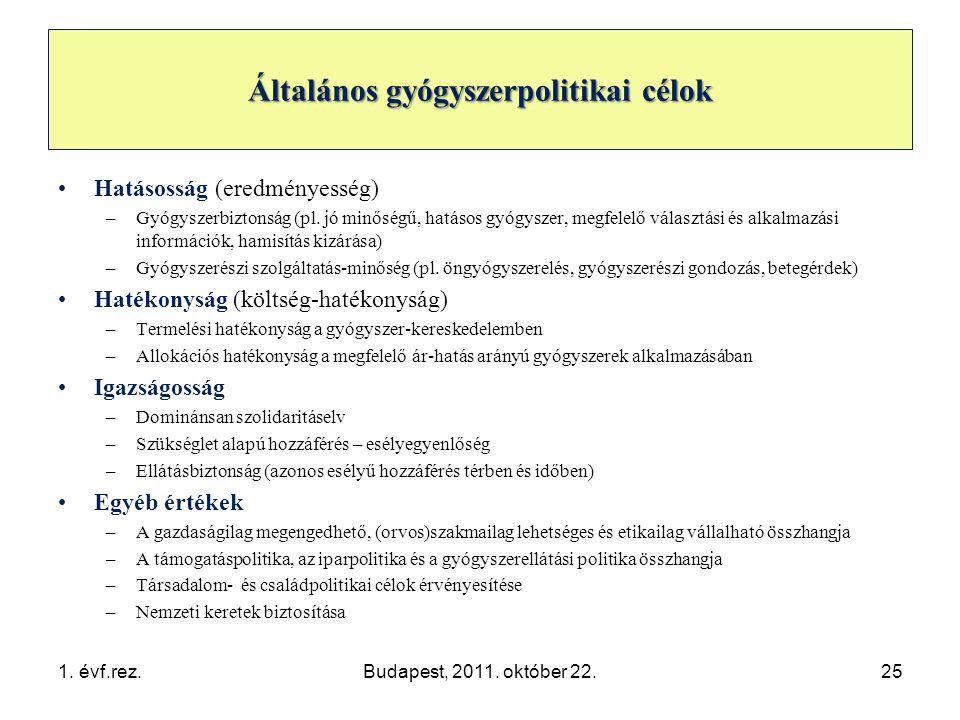 Általános gyógyszerpolitikai célok •Hatásosság (eredményesség) –Gyógyszerbiztonság (pl.