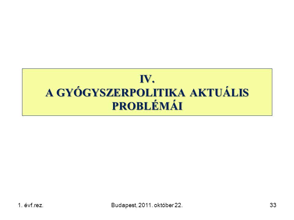 IV. A GYÓGYSZERPOLITIKA AKTUÁLIS PROBLÉMÁI 1. évf.rez.Budapest, 2011. október 22.33