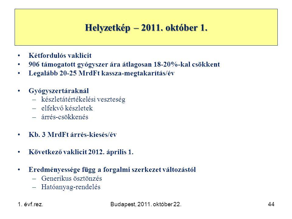 Helyzetkép – 2011.október 1.