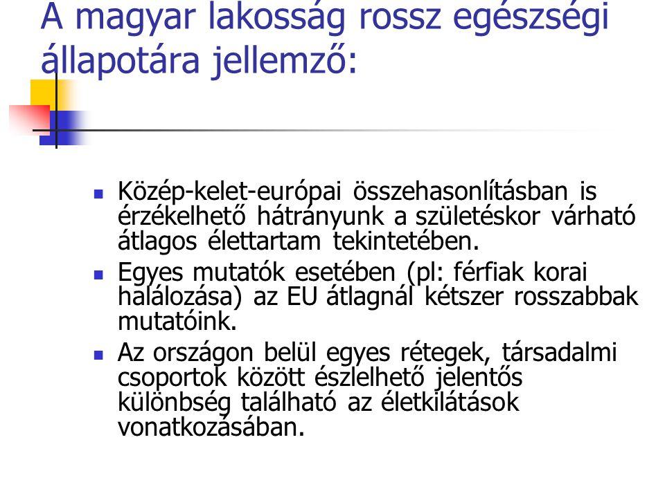 A magyar lakosság rossz egészségi állapotára jellemző:  Közép-kelet-európai összehasonlításban is érzékelhető hátrányunk a születéskor várható átlago