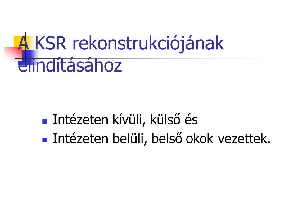 A KSR rekonstrukciójának elindításához  Intézeten kívüli, külső és  Intézeten belüli, belső okok vezettek.