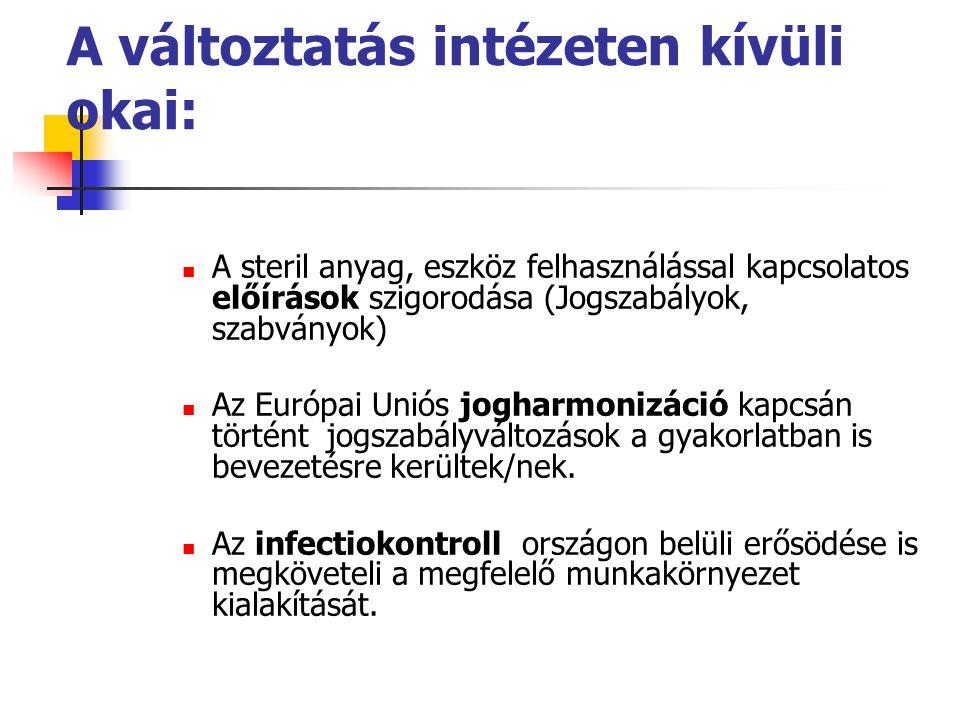 A változtatás intézeten kívüli okai:  A steril anyag, eszköz felhasználással kapcsolatos előírások szigorodása (Jogszabályok, szabványok)  Az Európa