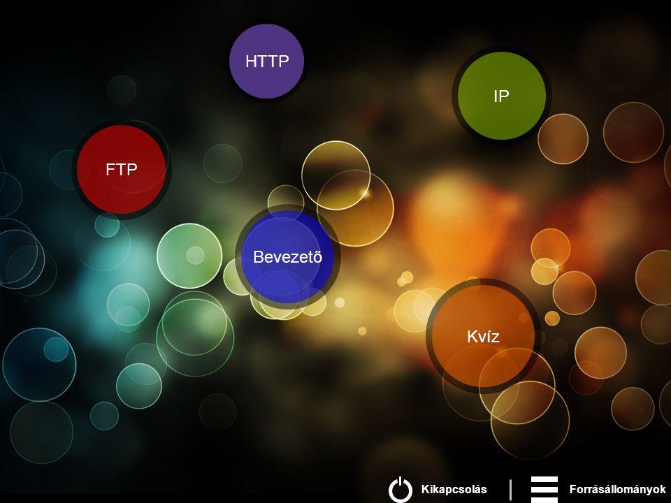 IP Bevezető FTP Kvíz HTTP KikapcsolásForrásállományok