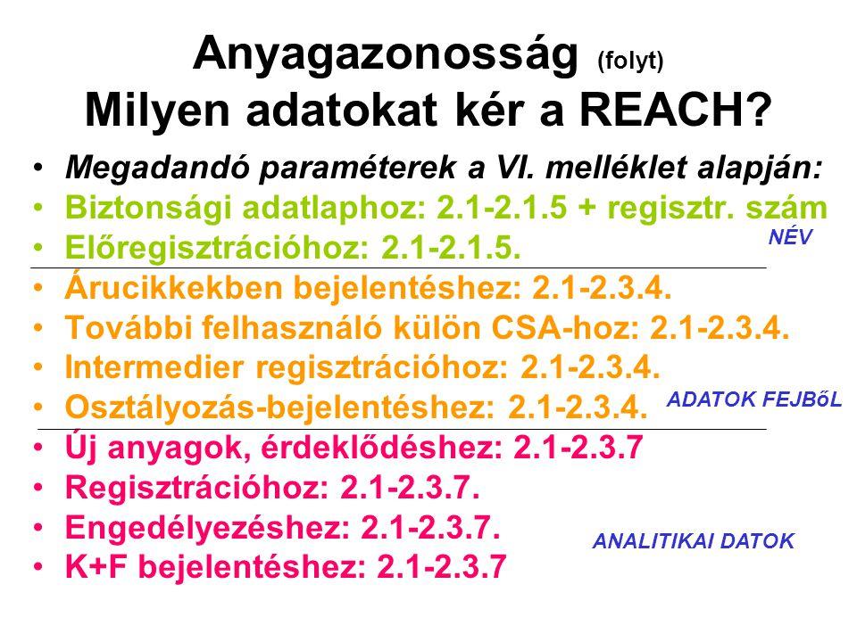 Anyagazonosság (folyt) Milyen adatokat kér a REACH.