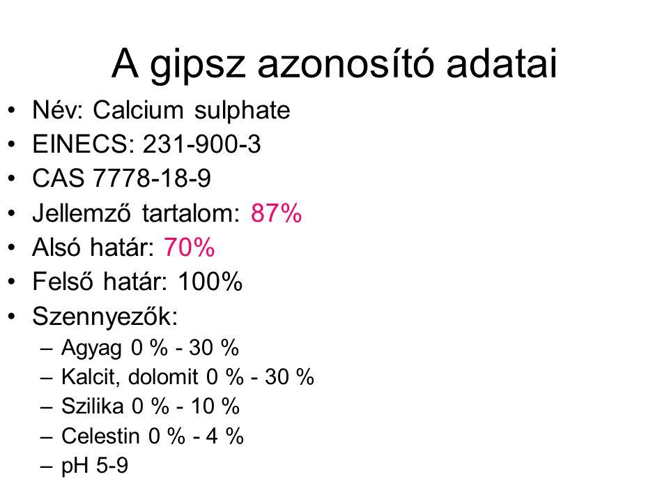 A gipsz azonosító adatai •Név: Calcium sulphate •EINECS: 231-900-3 •CAS 7778-18-9 •Jellemző tartalom: 87% •Alsó határ: 70% •Felső határ: 100% •Szennyezők: –Agyag 0 % - 30 % –Kalcit, dolomit 0 % - 30 % –Szilika 0 % - 10 % –Celestin 0 % - 4 % –pH 5-9