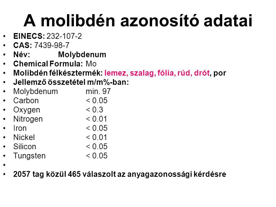 A molibdén azonosító adatai •EINECS: 232-107-2 •CAS: 7439-98-7 •Név: Molybdenum •Chemical Formula: Mo •Molibdén félkésztermék: lemez, szalag, fólia, rúd, drót, por •Jellemző összetétel m/m%-ban: •Molybdenum min.