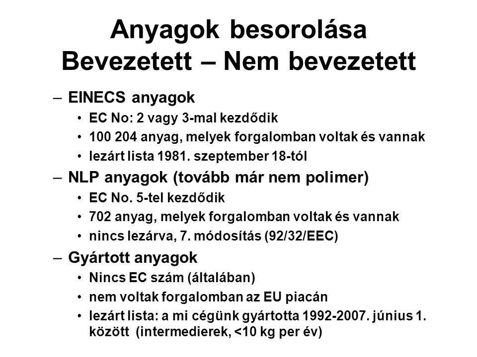 Anyagok besorolása Bevezetett – Nem bevezetett –EINECS anyagok •EC No: 2 vagy 3-mal kezdődik •100 204 anyag, melyek forgalomban voltak és vannak •lezárt lista 1981.