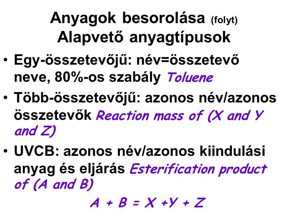 Anyagok besorolása (folyt) Alapvető anyagtípusok •Egy-összetevőjű: név=összetevő neve, 80%-os szabály Toluene •Több-összetevőjű: azonos név/azonos összetevők Reaction mass of (X and Y and Z) •UVCB: azonos név/azonos kiindulási anyag és eljárás Esterification product of (A and B) A + B = X +Y + Z