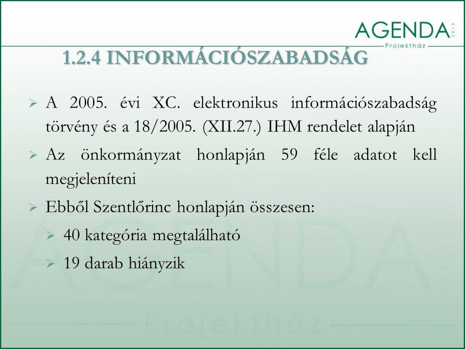 1.2.4 INFORMÁCIÓSZABADSÁG  A 2005. évi XC. elektronikus információszabadság törvény és a 18/2005. (XII.27.) IHM rendelet alapján  Az önkormányzat ho