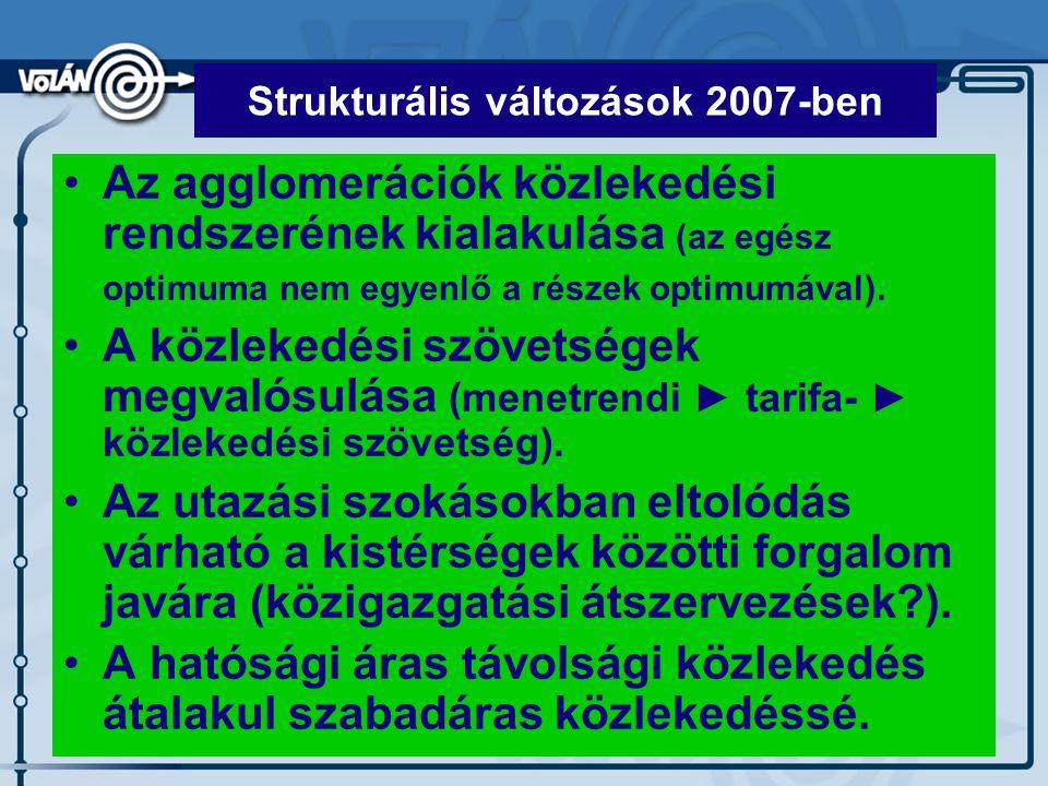 Strukturális változások 2007-ben •Az agglomerációk közlekedési rendszerének kialakulása (az egész optimuma nem egyenlő a részek optimumával).