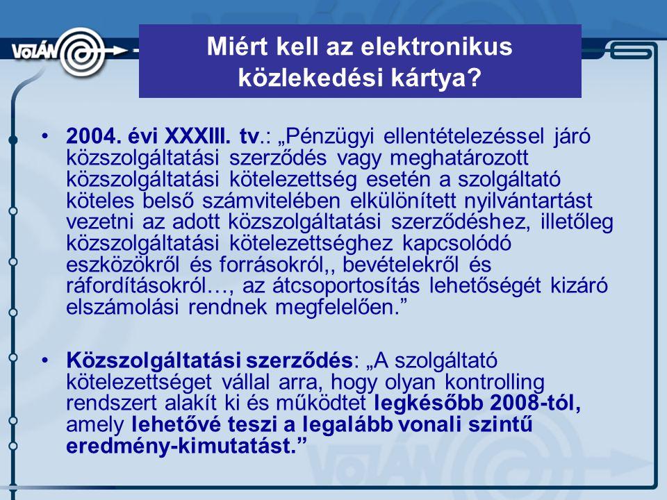 Miért kell az elektronikus közlekedési kártya. •2004.