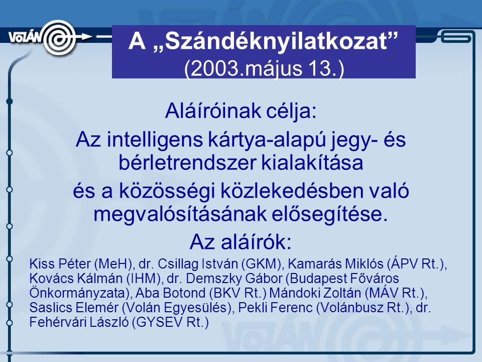 """A """"Szándéknyilatkozat (2003.május 13.) Aláíróinak célja: Az intelligens kártya-alapú jegy- és bérletrendszer kialakítása és a közösségi közlekedésben való megvalósításának elősegítése."""