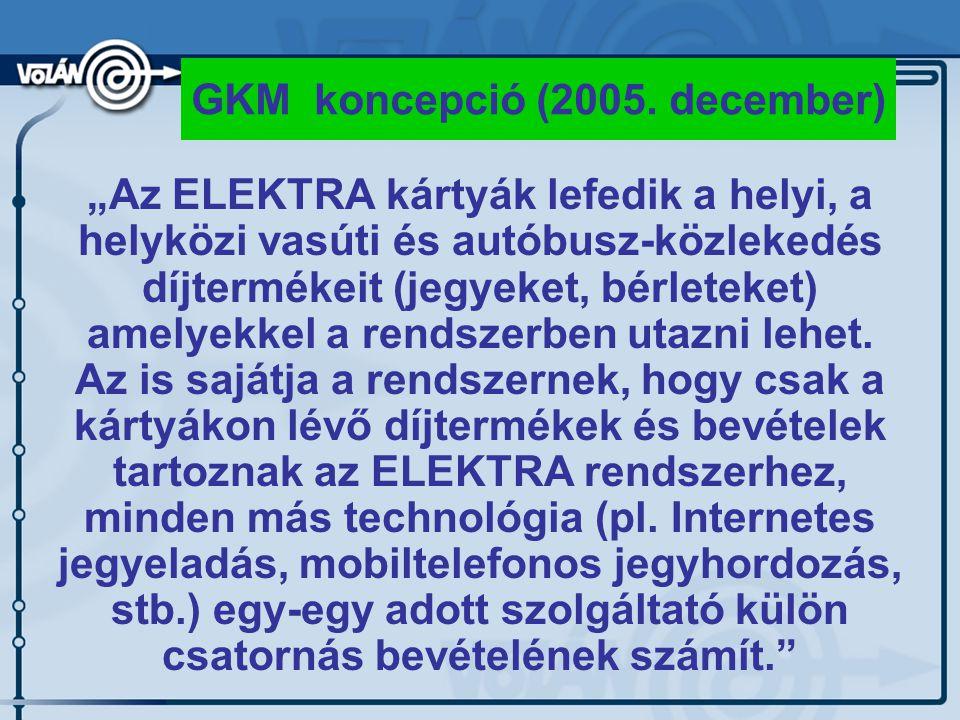 GKM koncepció (2005.