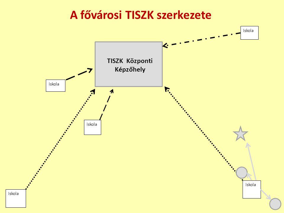 A fővárosi TISZK szerkezete iskola TISZK Központi Képzőhely
