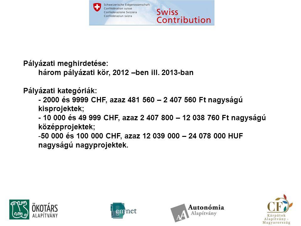 Pályázati meghirdetése: három pályázati kör, 2012 –ben ill.