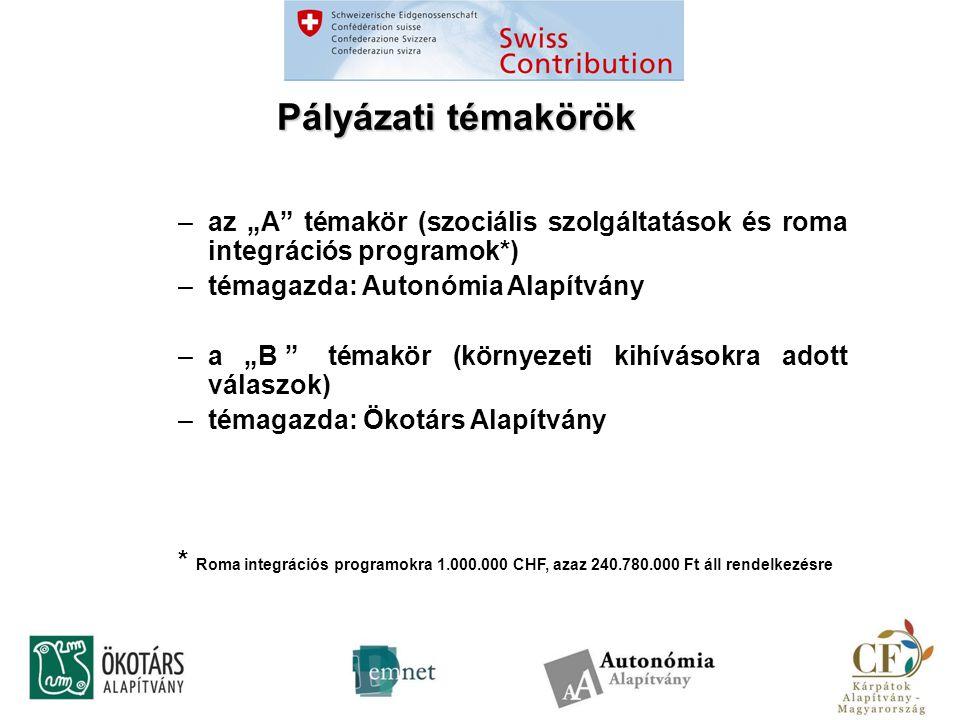 """Pályázati témakörök –az """"A témakör (szociális szolgáltatások és roma integrációs programok*) –témagazda: Autonómia Alapítvány –a """"B témakör (környezeti kihívásokra adott válaszok) –témagazda: Ökotárs Alapítvány * Roma integrációs programokra 1.000.000 CHF, azaz 240.780.000 Ft áll rendelkezésre"""