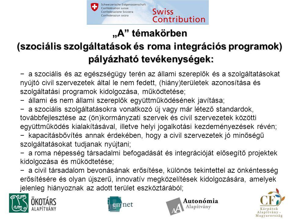 """""""A témakörben (szociális szolgáltatások és roma integrációs programok) pályázható tevékenységek: − a szociális és az egészségügy terén az állami szereplők és a szolgáltatásokat nyújtó civil szervezetek által le nem fedett, (hiány)területek azonosítása és szolgáltatási programok kidolgozása, működtetése; − állami és nem állami szereplők együttműködésének javítása; − a szociális szolgáltatásokra vonatkozó új vagy már létező standardok, továbbfejlesztése az (ön)kormányzati szervek és civil szervezetek közötti együttműködés kialakításával, illetve helyi jogalkotási kezdeményezések révén; − kapacitásbővítés annak érdekében, hogy a civil szervezetek jó minőségű szolgáltatásokat tudjanak nyújtani; − a roma népesség társadalmi befogadását és integrációját elősegítő projektek kidolgozása és működtetése; − a civil társadalom bevonásának erősítése, különös tekintettel az önkéntesség erősítésére és olyan újszerű, innovatív megközelítések kidolgozására, amelyek jelenleg hiányoznak az adott terület eszköztárából;"""