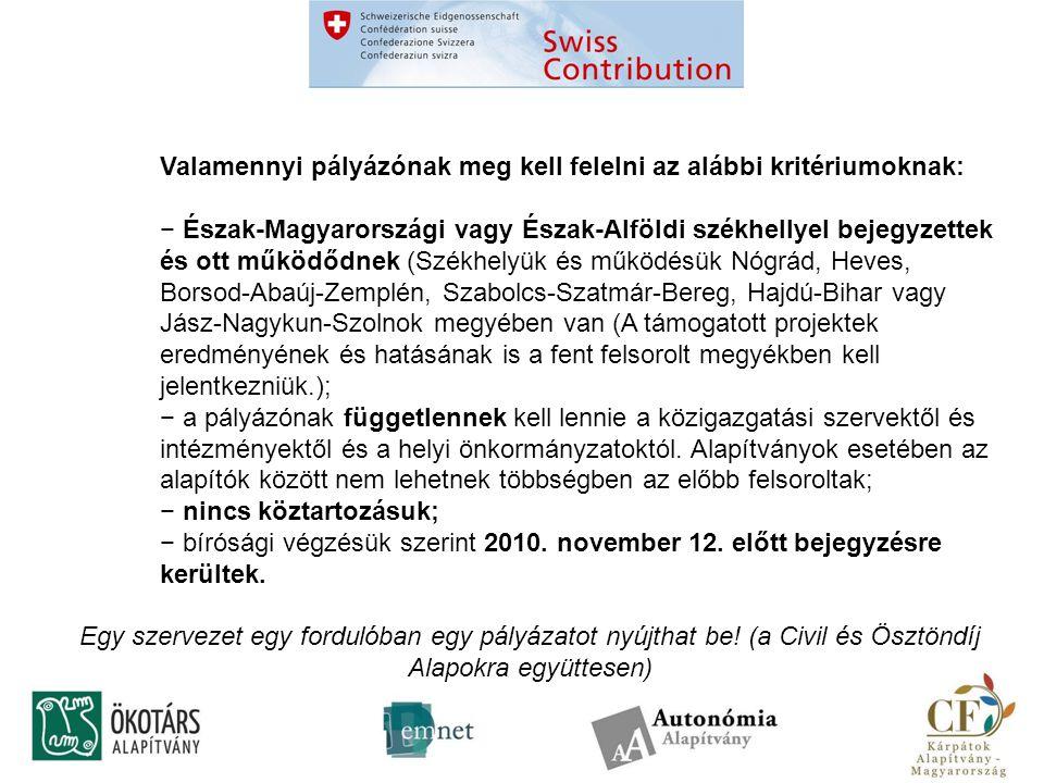 Valamennyi pályázónak meg kell felelni az alábbi kritériumoknak: − Észak-Magyarországi vagy Észak-Alföldi székhellyel bejegyzettek és ott működődnek (Székhelyük és működésük Nógrád, Heves, Borsod-Abaúj-Zemplén, Szabolcs-Szatmár-Bereg, Hajdú-Bihar vagy Jász-Nagykun-Szolnok megyében van (A támogatott projektek eredményének és hatásának is a fent felsorolt megyékben kell jelentkezniük.); − a pályázónak függetlennek kell lennie a közigazgatási szervektől és intézményektől és a helyi önkormányzatoktól.