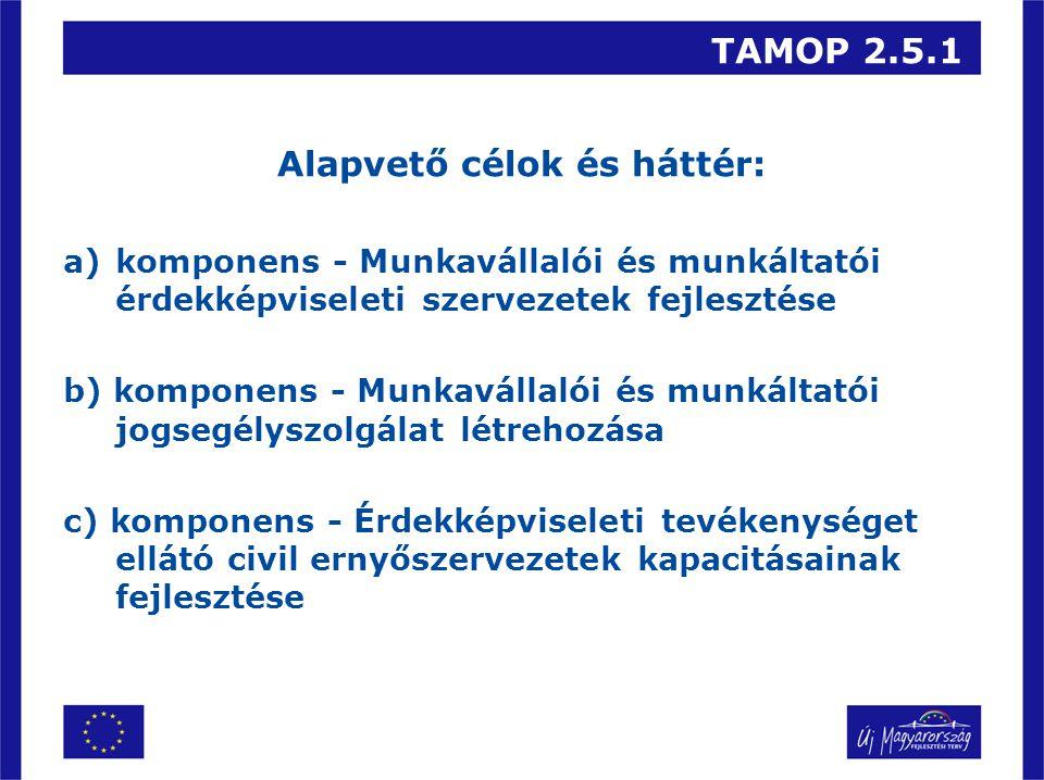 TAMOP 2.5.1 Támogatható tevékenységek köre b) komponens Munkavállalói és munkáltatói jogsegélyszolgálat létrehozása •A munkavállalók, munkáltatók, kisvállalkozást működtető, illetve alapítani szándékozók részére biztosított jogi információszolgáltatás •Egyéni és csoportos munkajogi, társadalombiztosítási jogi, munkavállalással, alkalmazással és vállalkozóvá válással összefüggő tanácsadás, iratszerkesztés •Jogviták megelőzése •Jogesetek értékelése, feldolgozása