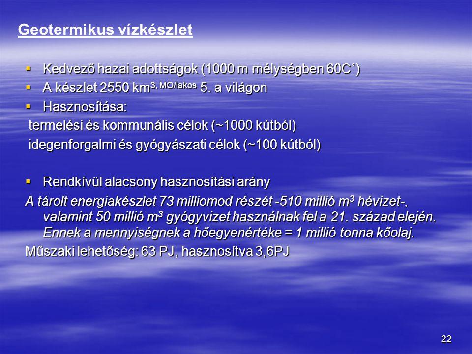 22  Kedvező hazai adottságok (1000 m mélységben 60C˚)  A készlet 2550 km 3, MO/lakos 5.