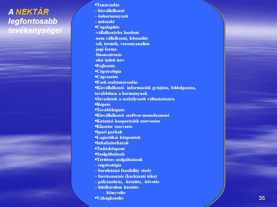 35  Tanácsadás – kisvállalkozói– önkormányzati– műszaki  Cégalapítás - vállalkozásba kezdeni - nem vállalkozni, lebeszélés - cél, termék, versenyanalízis - jogi forma - finanszírozás - első üzleti terv  Fejlesztés  Cégstratégia  Cégvezetés  Eseti szaktanácsadás  Kisvállalkozói információk gyűjtése, feldolgozása, továbbítása a kormánynak  Javaslatok a szabályozók változtatására  Képzés  Továbbképzés  Kisvállalkozói szoftver-menedzsment  Kutatási kooperációk szervezése  Klaszter szervezés  Ipari parkok  Logisztikai központok  Inkubátorházak  Tudásközpont  Szolgáltatások  Térítéses szolgáltatások – cégstratégia– beruházási feasibility study– forrásszerzés (kockázati tőke)– pályázatírás, -készítés, -követés– hitelkérelem készítés - könyvelés  Válságkezelés  Tanácsadás – kisvállalkozói– önkormányzati– műszaki  Cégalapítás - vállalkozásba kezdeni - nem vállalkozni, lebeszélés - cél, termék, versenyanalízis - jogi forma - finanszírozás - első üzleti terv  Fejlesztés  Cégstratégia  Cégvezetés  Eseti szaktanácsadás  Kisvállalkozói információk gyűjtése, feldolgozása, továbbítása a kormánynak  Javaslatok a szabályozók változtatására  Képzés  Továbbképzés  Kisvállalkozói szoftver-menedzsment  Kutatási kooperációk szervezése  Klaszter szervezés  Ipari parkok  Logisztikai központok  Inkubátorházak  Tudásközpont  Szolgáltatások  Térítéses szolgáltatások – cégstratégia– beruházási feasibility study– forrásszerzés (kockázati tőke)– pályázatírás, -készítés, -követés– hitelkérelem készítés - könyvelés  Válságkezelés A NEKTÁR legfontosabb tevékenységei