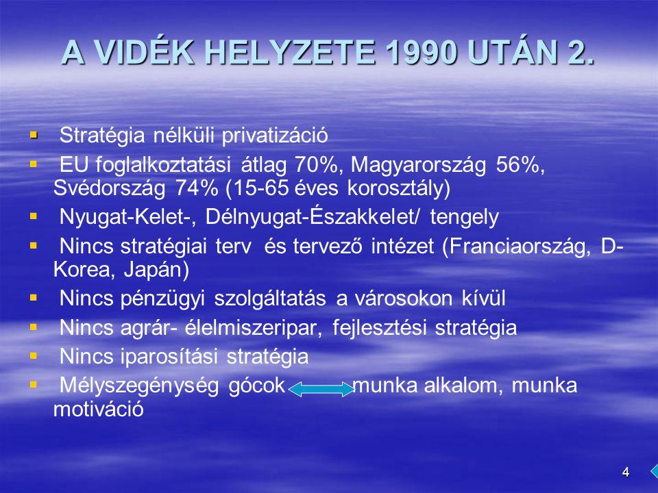 4 A VIDÉK HELYZETE 1990 UTÁN 2.