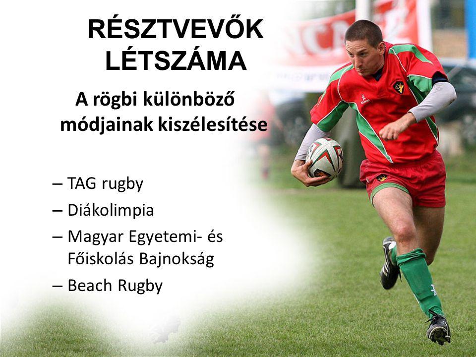 A rögbi különböző módjainak kiszélesítése – TAG rugby – Diákolimpia – Magyar Egyetemi- és Főiskolás Bajnokság – Beach Rugby RÉSZTVEVŐK LÉTSZÁMA