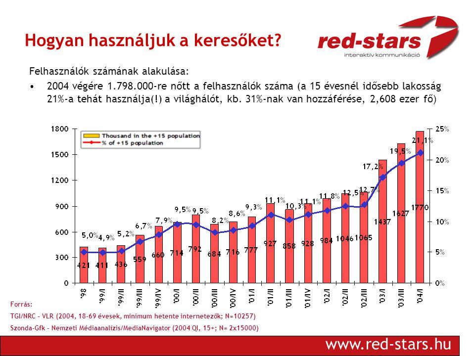 www.red-stars.hu Hogyan használjuk a keresőket.