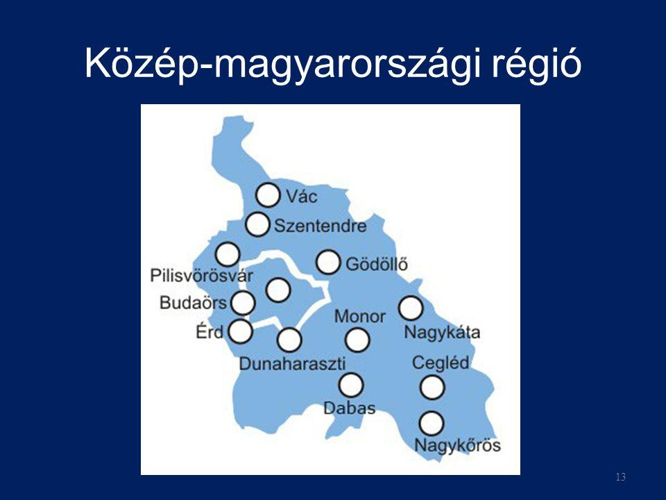 Közép-magyarországi régió 13