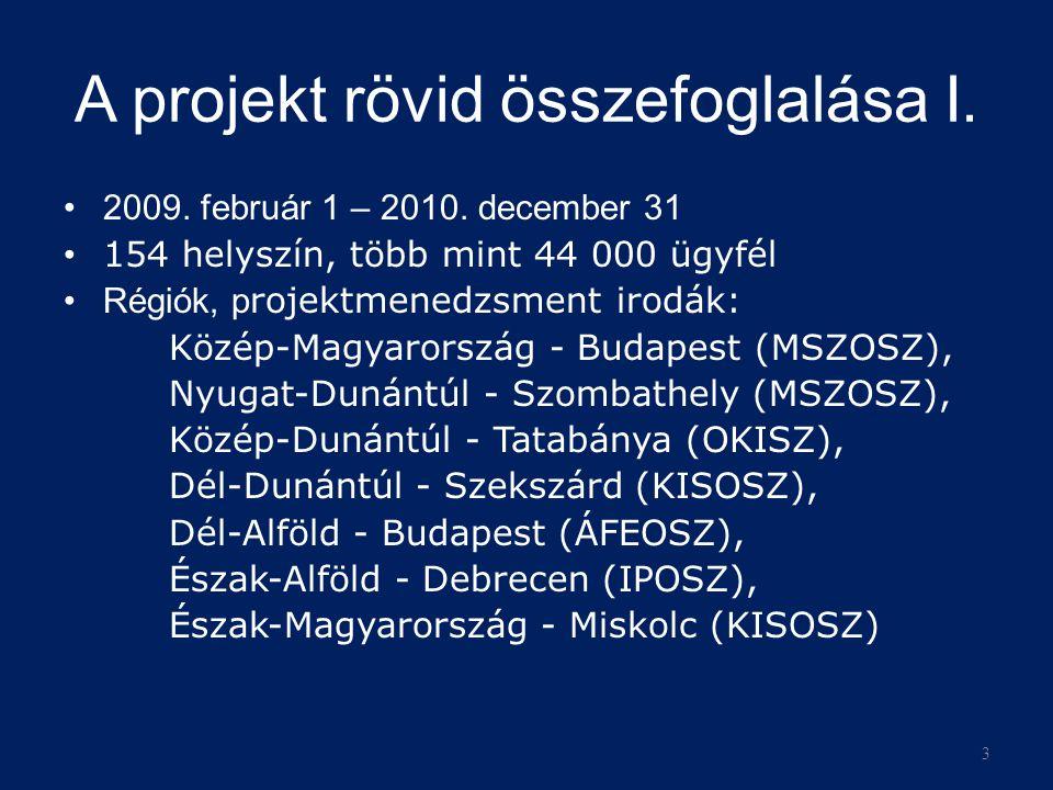 A projekt rövid összefoglalása I. •2009. február 1 – 2010. december 31 • 154 helyszín, több mint 44 000 ügyfél •Régiók, p rojektmenedzsment irodák: Kö