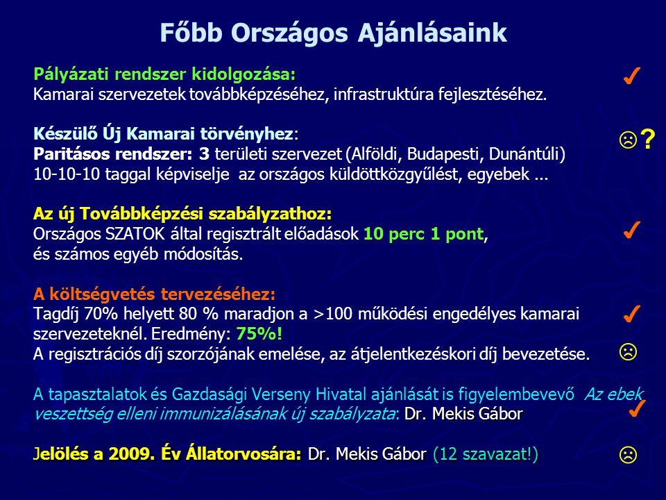 : : :. Dr. Mekis Gábor Jelölés a 2009. Év Állatorvosára: Dr.