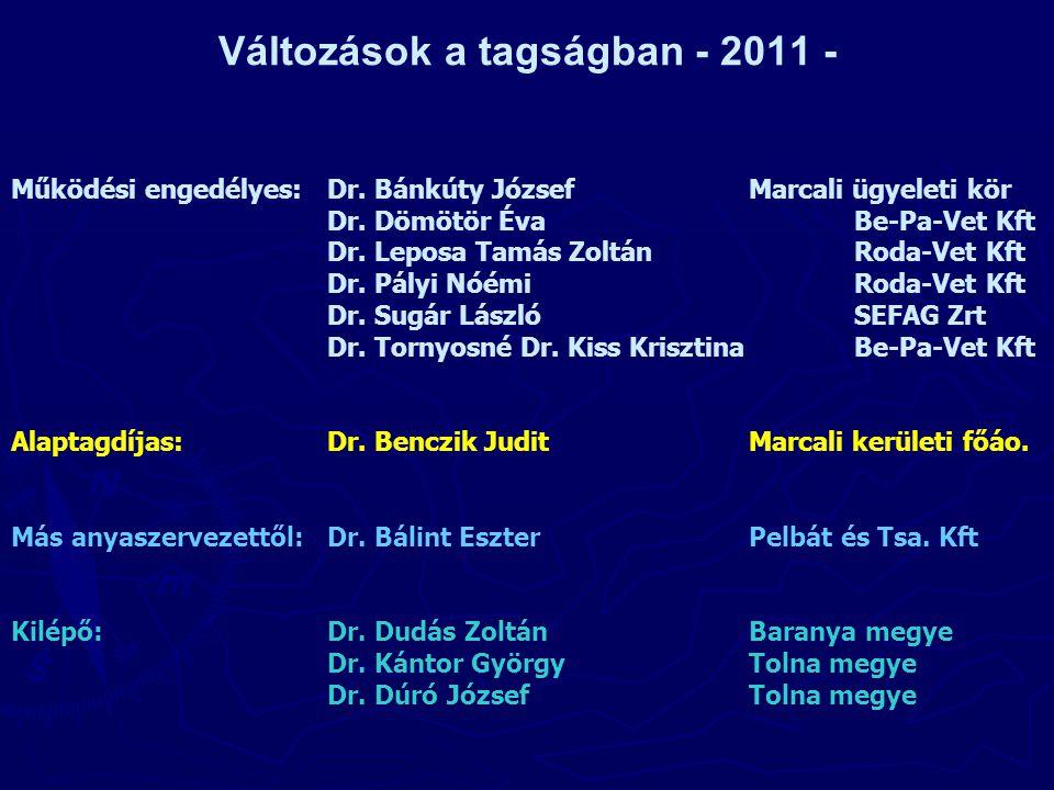 Változások a tagságban - 2011 - Működési engedélyes:Dr.