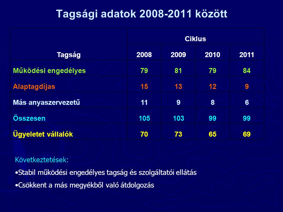 MÁOK ELISMERÉS 2008-ban