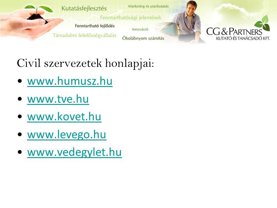 Civil szervezetek honlapjai: •www.humusz.huwww.humusz.hu •www.tve.huwww.tve.hu •www.kovet.huwww.kovet.hu •www.levego.huwww.levego.hu •www.vedegylet.hu