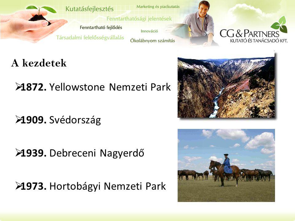 A kezdetek  1872. Yellowstone Nemzeti Park  1909. Svédország  1939. Debreceni Nagyerdő  1973. Hortobágyi Nemzeti Park