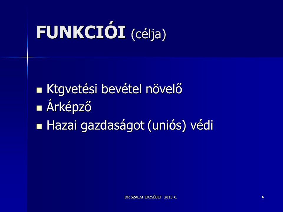 DR SZALAI ERZSÉBET 2013.X.Vámszabálysértés elkövetőjének segítése 210.