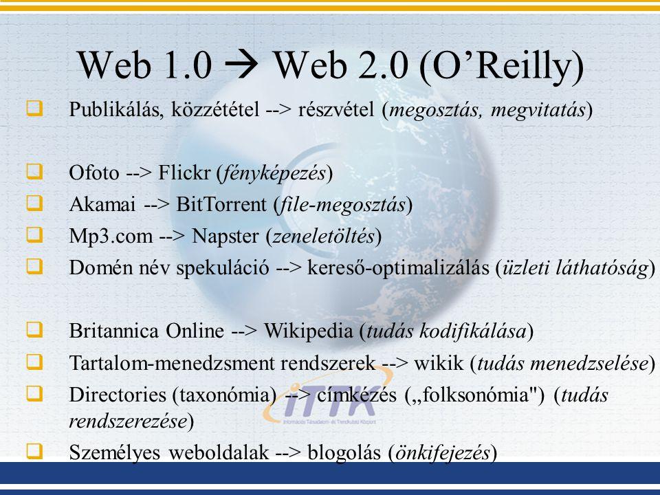 """Web 1.0  Web 2.0 (O'Reilly)  Publikálás, közzététel --> részvétel (megosztás, megvitatás)  Ofoto --> Flickr (fényképezés)  Akamai --> BitTorrent (file-megosztás)  Mp3.com --> Napster (zeneletöltés)  Domén név spekuláció --> kereső-optimalizálás (üzleti láthatóság)  Britannica Online --> Wikipedia (tudás kodifikálása)  Tartalom-menedzsment rendszerek --> wikik (tudás menedzselése)  Directories (taxonómia) --> címkézés (""""folksonómia ) (tudás rendszerezése)  Személyes weboldalak --> blogolás (önkifejezés)"""
