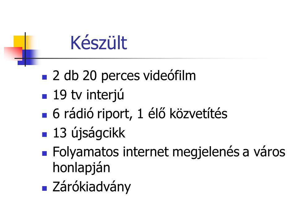 Készült  2 db 20 perces videófilm  19 tv interjú  6 rádió riport, 1 élő közvetítés  13 újságcikk  Folyamatos internet megjelenés a város honlapján  Zárókiadvány