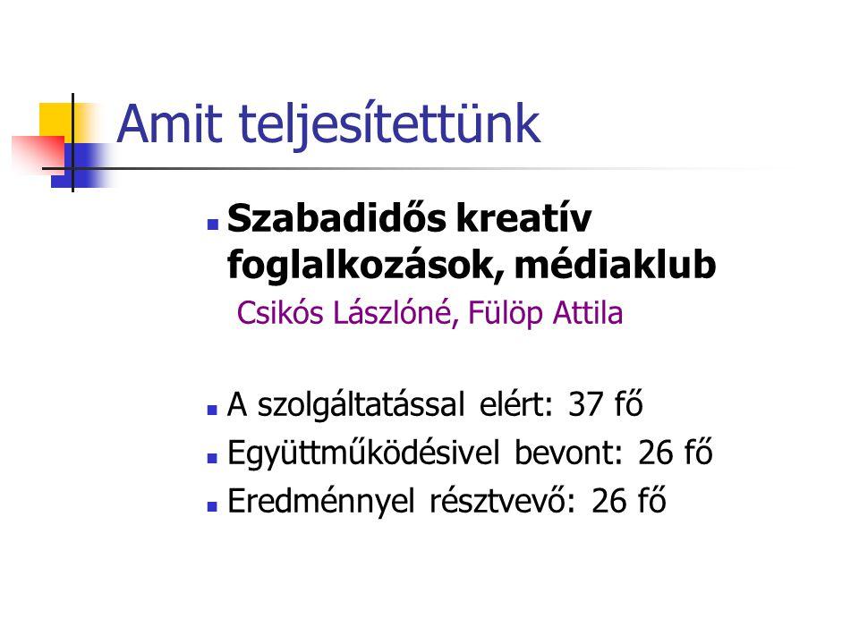 Amit teljesítettünk  Szabadidős kreatív foglalkozások, médiaklub Csikós Lászlóné, Fülöp Attila  A szolgáltatással elért: 37 fő  Együttműködésivel bevont: 26 fő  Eredménnyel résztvevő: 26 fő