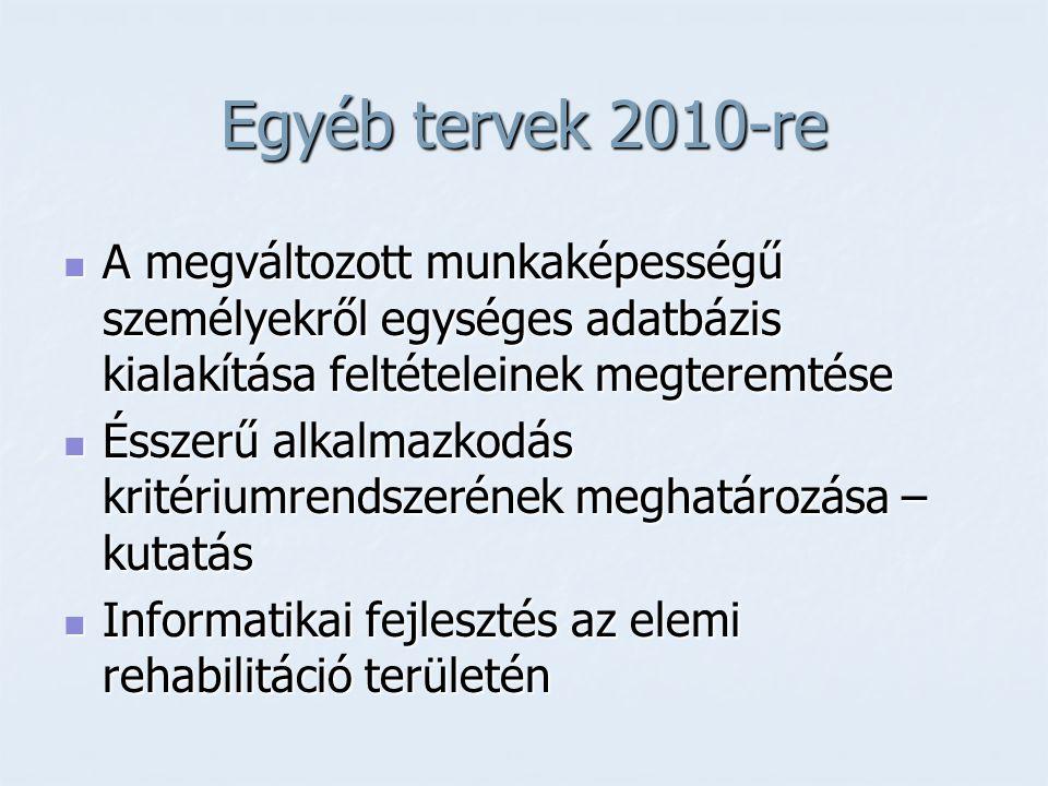 Egyéb tervek 2010-re  A megváltozott munkaképességű személyekről egységes adatbázis kialakítása feltételeinek megteremtése  Ésszerű alkalmazkodás kr
