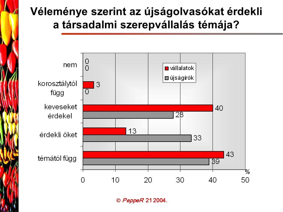  PeppeR 21 2004. Véleménye szerint az újságolvasókat érdekli a társadalmi szerepvállalás témája
