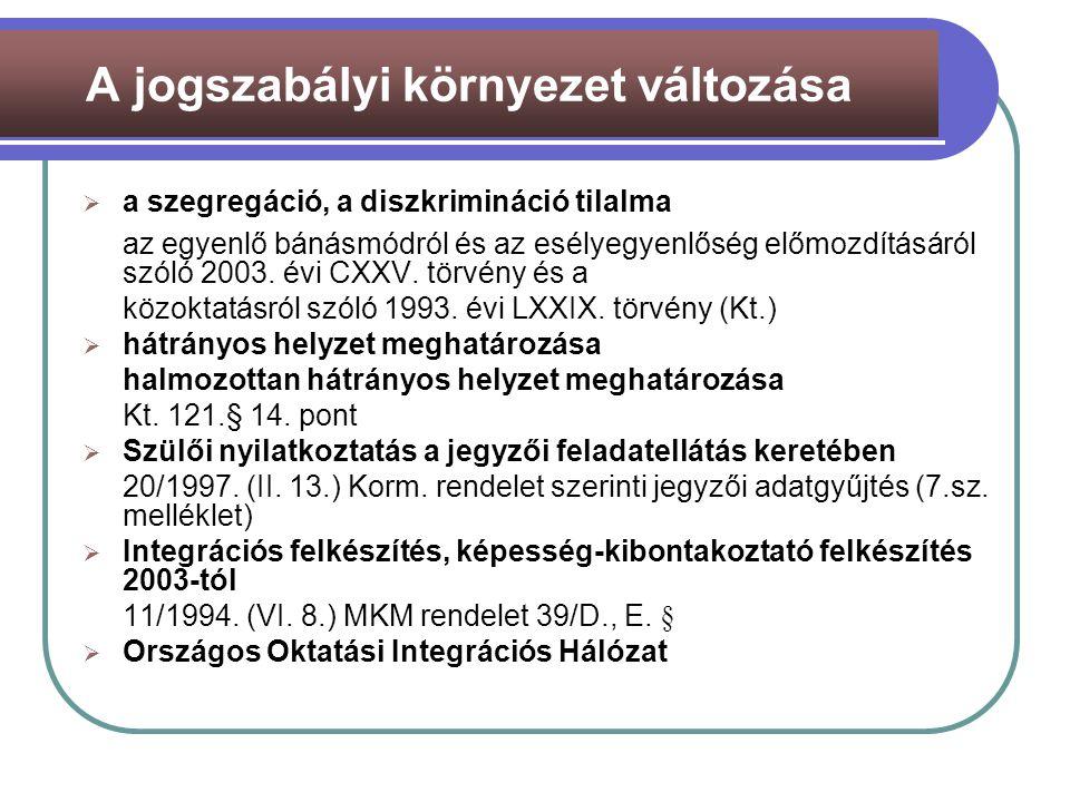  A halmozottan hátrányos helyzet megállapítása vonatkozásában a 20/1997.