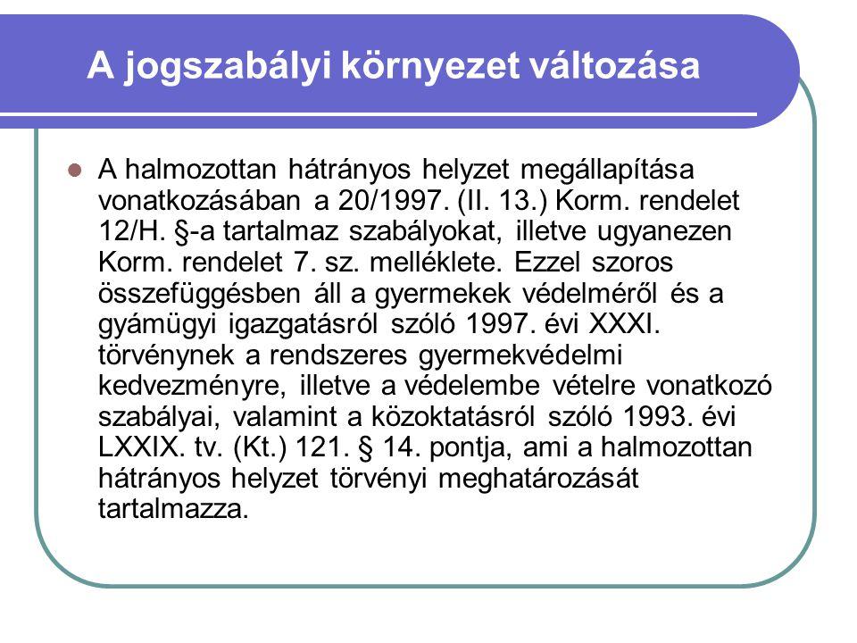  A halmozottan hátrányos helyzet megállapítása vonatkozásában a 20/1997. (II. 13.) Korm. rendelet 12/H. §-a tartalmaz szabályokat, illetve ugyanezen